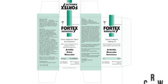 Fortex Product Packaging